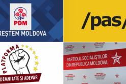 partide moldova, parlament chisinau, alegeri 2019