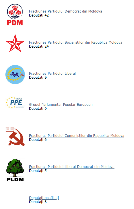 Fractiuni parlamentare chisinau 2018, republica moldova legislativ